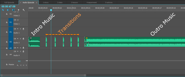 The default clips for every audio episode.