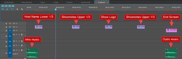 A view of the default video sequence template before adding video.
