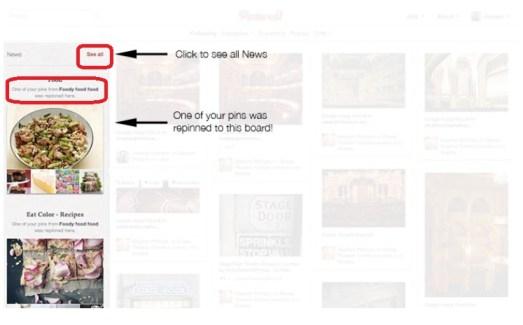 Board News Pinterest