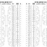 インターハイ男子個人戦ドローその4 (7,8)