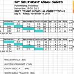 SEA GAMES2011 東南アジア競技大会 全対戦結果 男子シングルス/女子シングルス