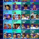 メダリスト一覧 第17回アジア競技大会