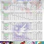 男子シングルス予選リーグ全対戦 インチョンアジア競技大会