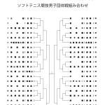 インターハイ男子団体戦組み合わせ発表
