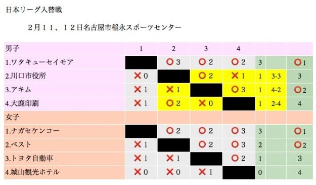 """""""tss"""" 2017-02-14 8.55.32"""