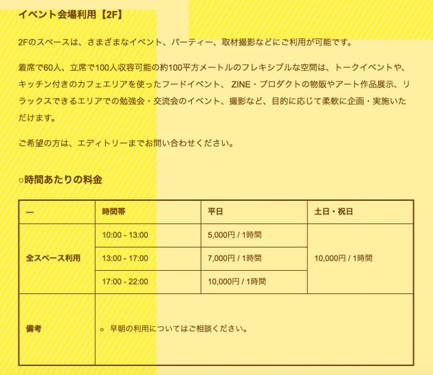 スクリーンショット 2016-05-12 21.06.32