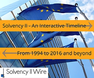 Solvency_II_1994_to_2016_and_beyond_arrows_2