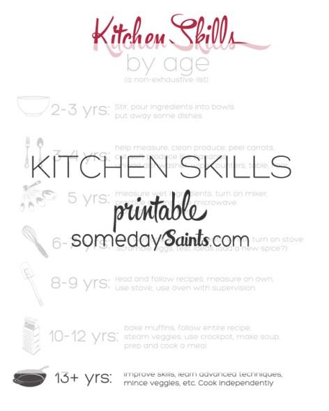 kitchen skills copy
