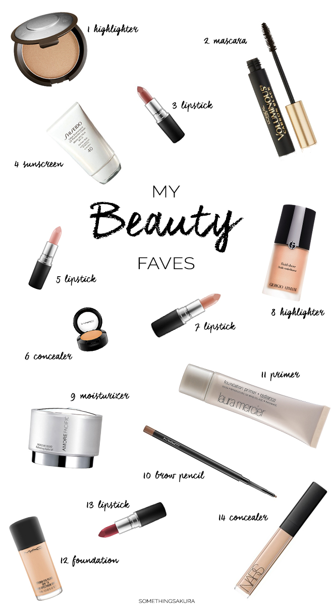 Something Sakura: My Beauty Faves