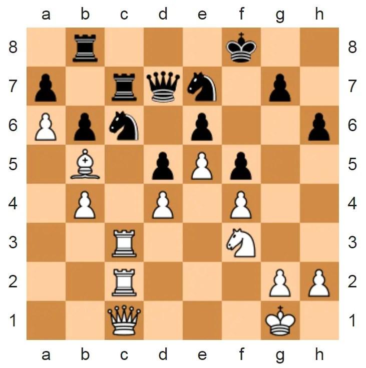 ¿Qué es Alekhine's Gun 2