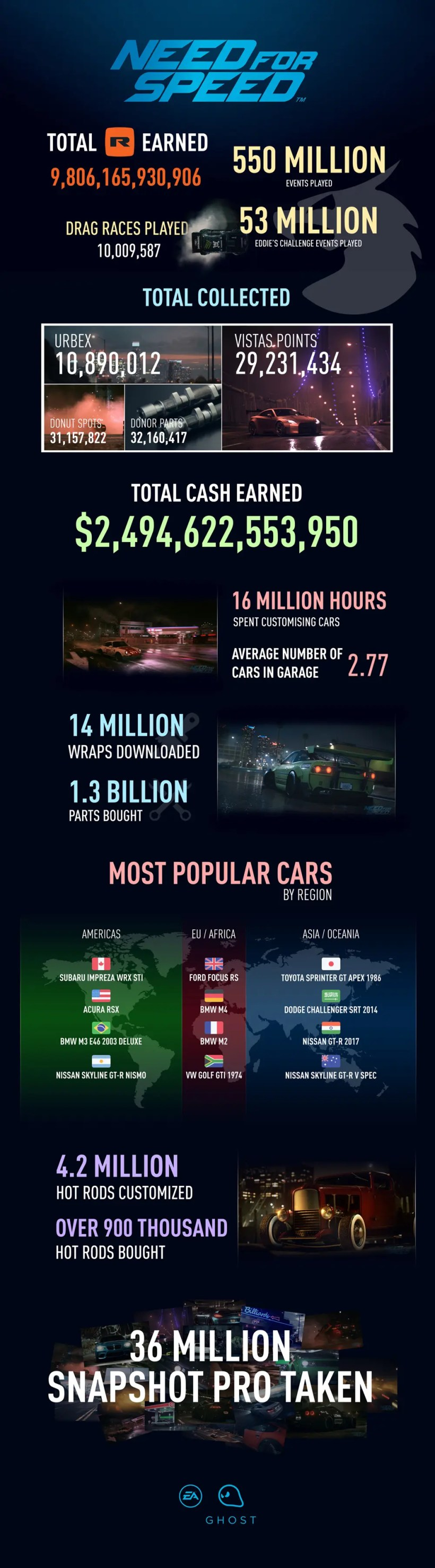 need for speed info