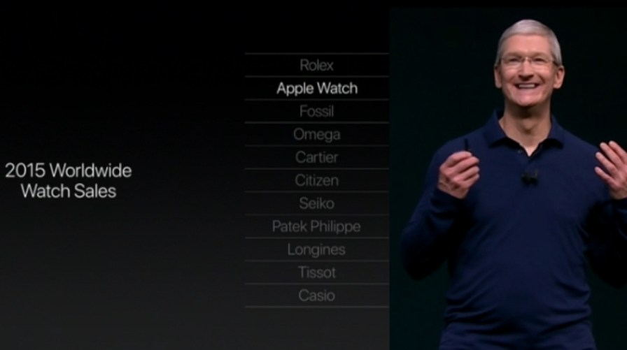 apple_watch_demand_tim_cook