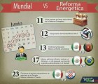 A un mes de #EPNvsInternet, la #LeyTelecom la escribiremos todos #Méxicomásfuerte