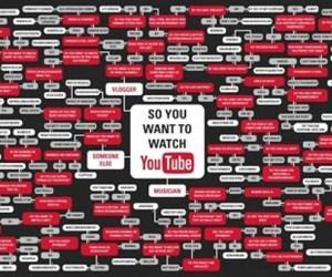 videos+virales+youtube+1