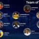 Y éste es el equipo de la Jornada 1 de la Champions League