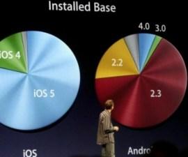 iOS 7 y iPhone 6
