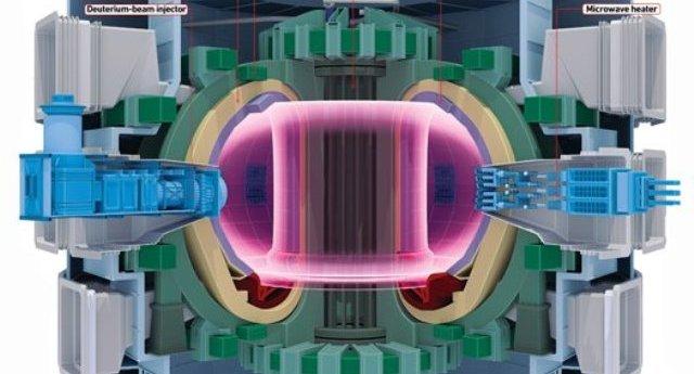 Reactor ITER