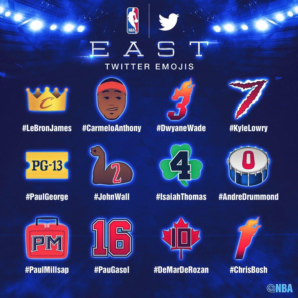emojis este nba all star game