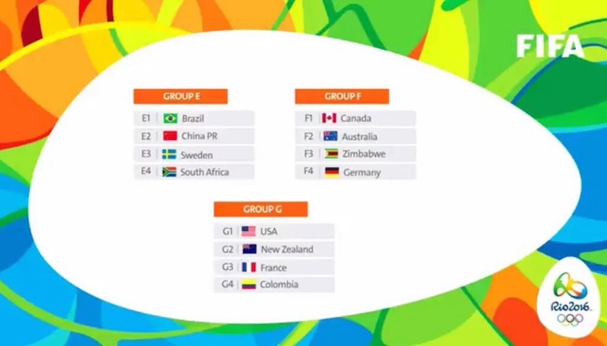 grupos futbol femenil rio 2016