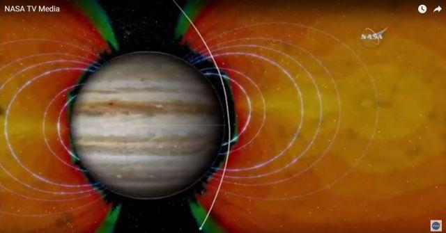 Jupiter manyetik alanı