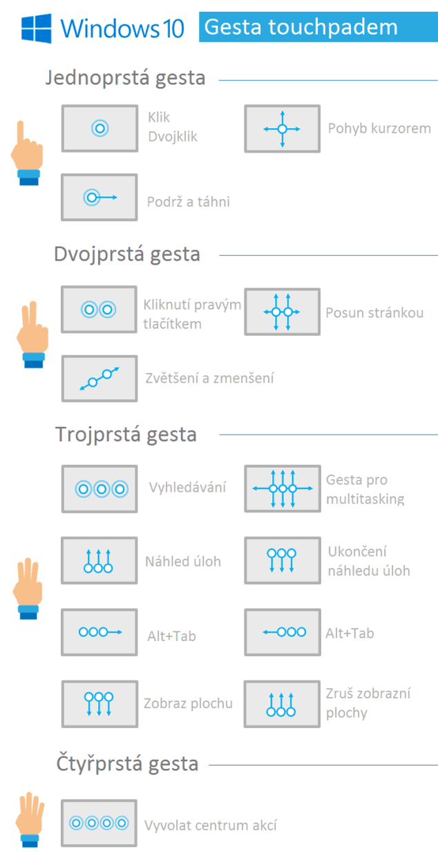 windows-10-touchpad-gestures