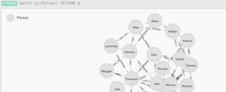 Graph density calculation with Neo4j
