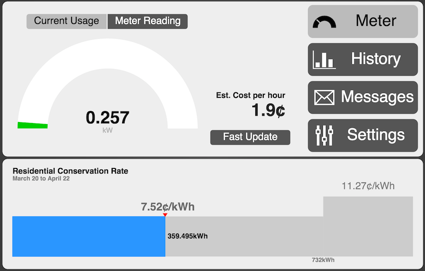 Eagle energy monitor current usage screen