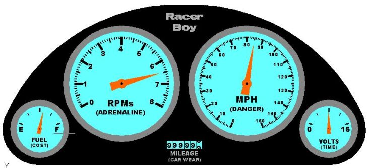Racer Boy Gauge Demo Derby