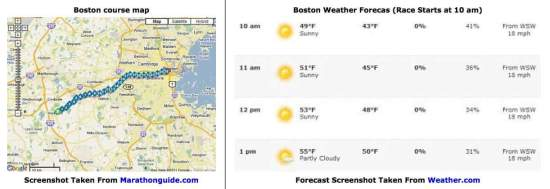 boston-marathon-2011-weather