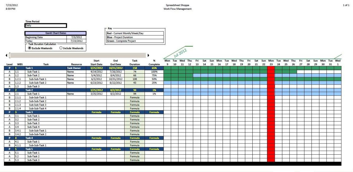Gantt Chart Excel Template Download - Spreadsheetshoppe