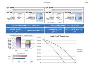 microsoft excel loan amortization template