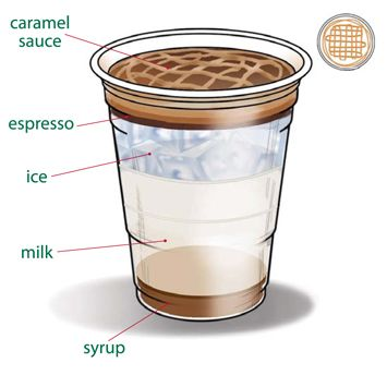 Forum on this topic: Iced Vanilla Latte Recipe, iced-vanilla-latte-recipe/
