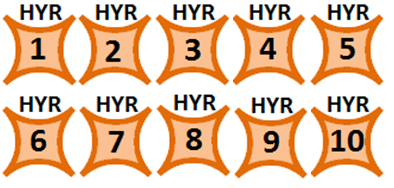 High Yield Rating HYR System