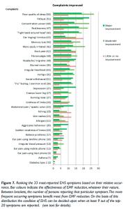 ehs-complaints-improved-stats