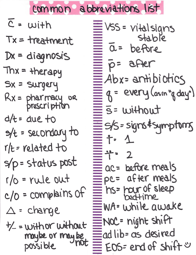 commonly used abbreviations a nursing student