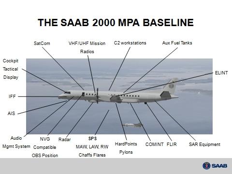 The baseline SAAB 2000