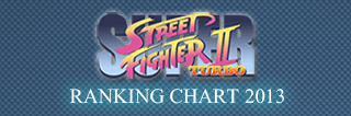 strategy_ranking2013.png
