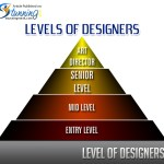 Different Career Avenues for a Graphic Designer