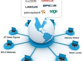 Supply Chain - Basics & Tips