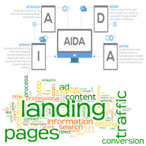 Uncovering The AIDA Technique For Designing A Remarkable Landing Page - Thumbnails