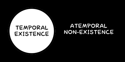 Temporal Existence