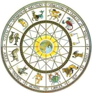 Greek Zodiac