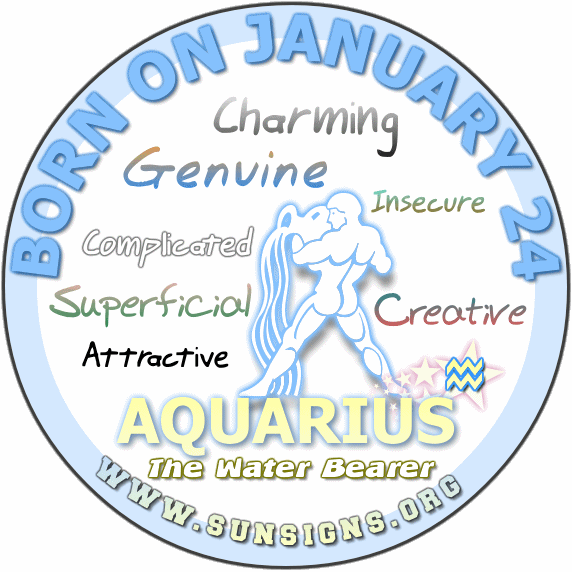 January 24 aquarius birthday horoscope analysis for What is my star sign