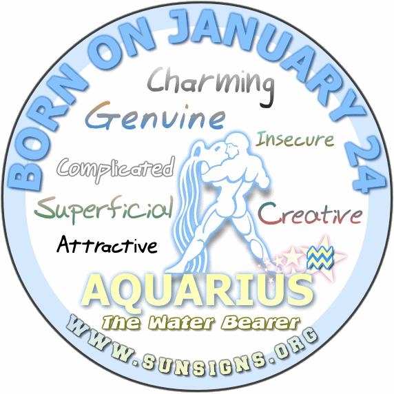 Aquarius Birthday Horoscope Analysis