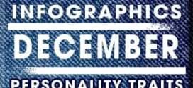 [Infographics] December Birthday Horoscope Personality