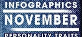 [Infographics] November Birthday Horoscope Personality