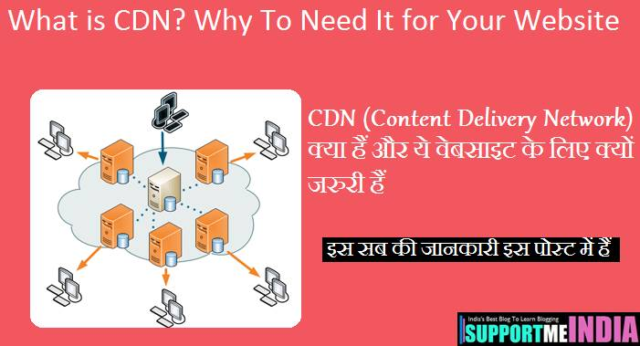 CDN  Kya Hai or Website Blog Ke Liye Kyu Jaruri Hota Hai