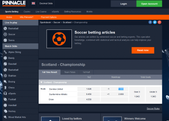 Dundee United @ Pinnacle Bookmaker