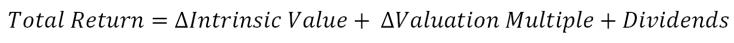 Total Return Formula