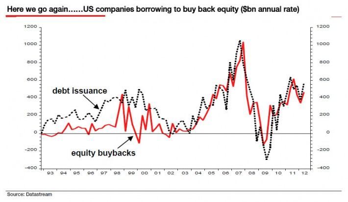 Share Buybacks 2